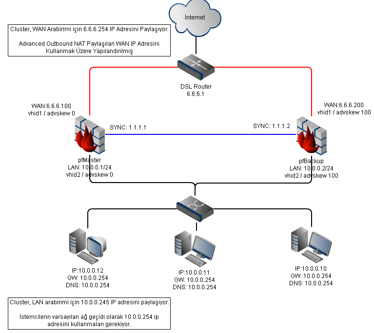network setup diagram  network  get free image about